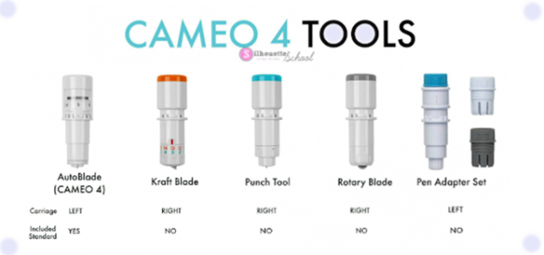 cameo 4 plus compatible con cameo